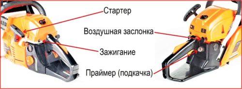 Рабочие механизмы бензоинструмента