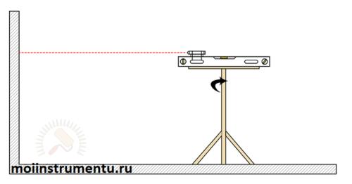 Самодельный лазерный уровень на штативе