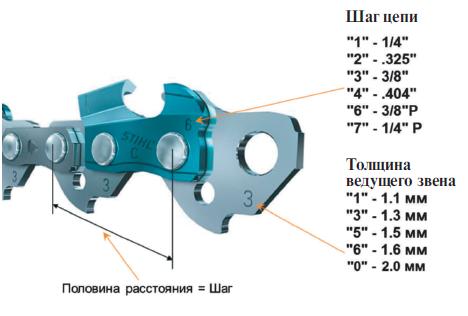 Как выбрать устройство по толщине хвостовой части