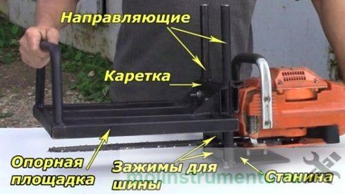 Самодельная пилорама из бензопилы видео