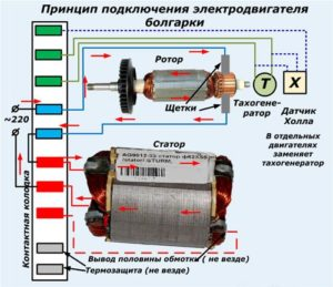 Электрическая схема работы болгарки