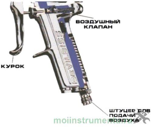 Конструкция продувочного пистолета