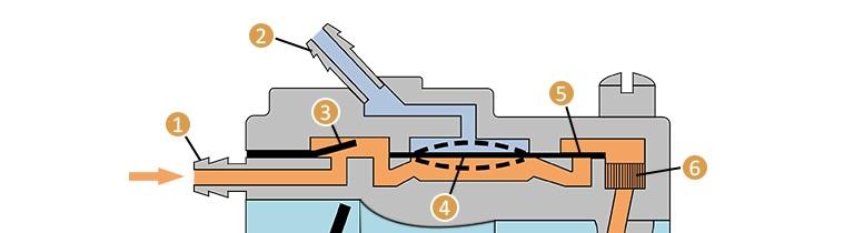 Принцип подачи топлива в карбюратор