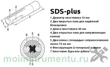 Хвостовик-бура-SDS-Plus