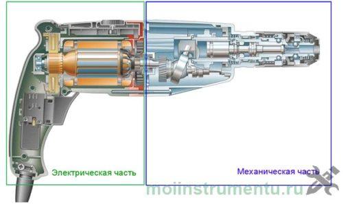 Электрическая и механическая части перфоратора