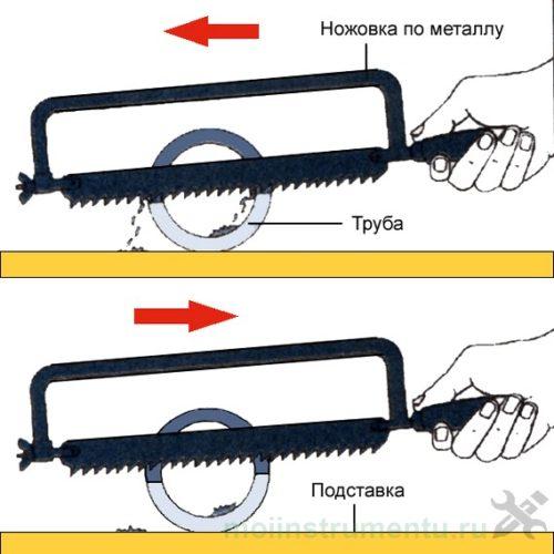 Как правильно пилить ножовкой по металлу схема