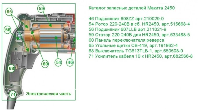Конструкция электрической части перфоратора