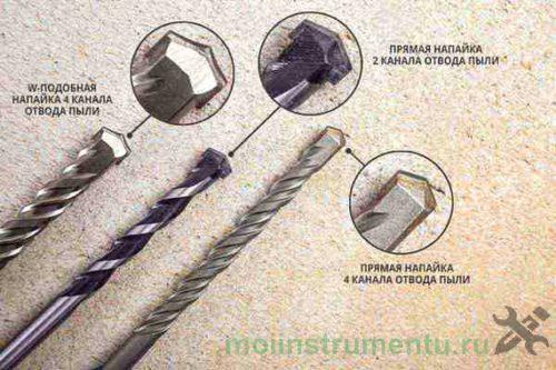 Конструктивные особенности наконечников сверл по бетону