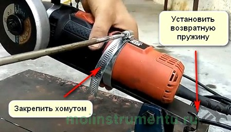Отрезной станок из болгарки своими руками