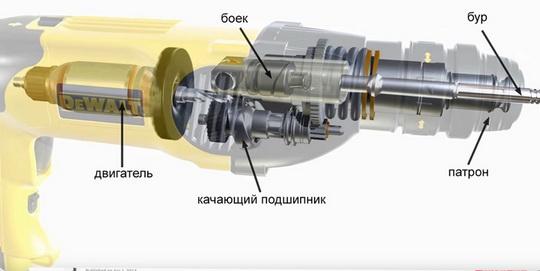 Принцип работы перфоратора пистолетного типа