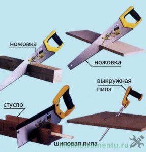 Разновидности ножовок