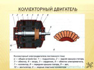 Схема работы коллекторного двигателя перфоратора