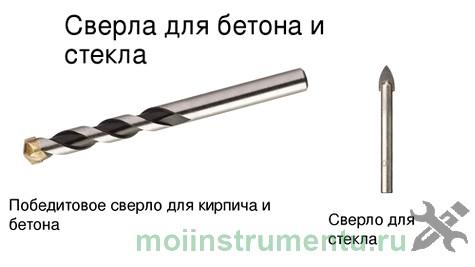 Сверло для бетона стекла