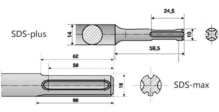 Типы патронов на перфораторы
