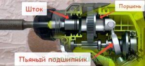 Ударный механизм перфоратора устройство