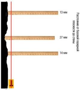 Выравнивание стен нивелиром