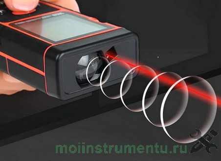 Работа лазерной рулетки