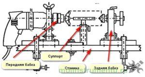 Схема токарного станка из дрели