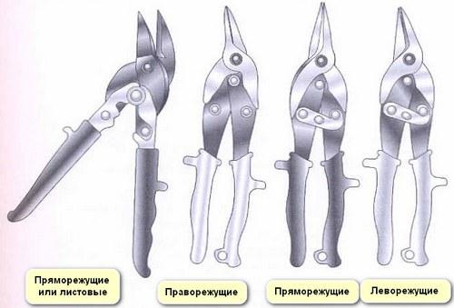 Виды ножниц по металлу