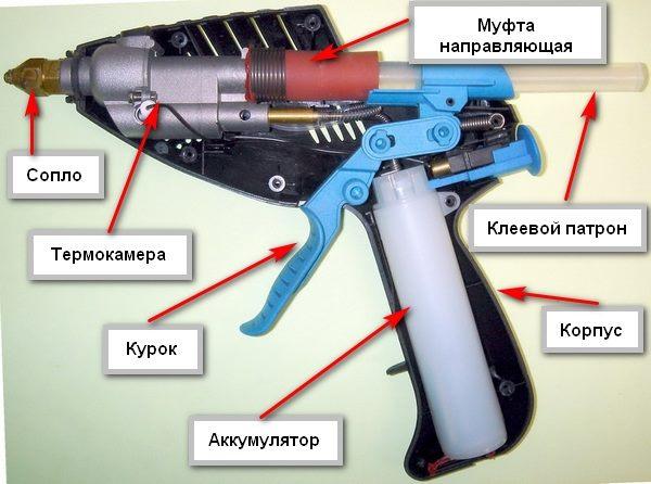 Конструкция аккумуляторного термопистолета