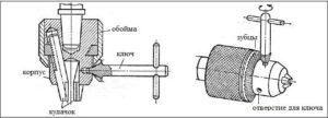 Конструкция патрона на дрель