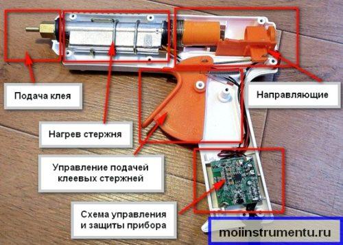 Принцип работы термопистолета