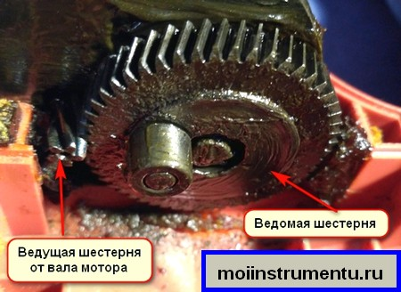 Шестерни лобзика ремонт редуктора