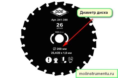 Диск на триммер 200 мм