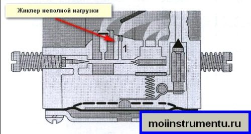 Как работает карбюратор триммера дополнительный жиклер