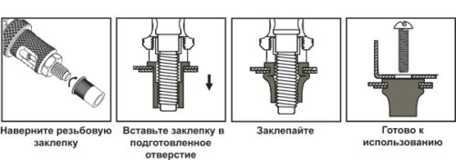Как работает резьбовой заклепочник