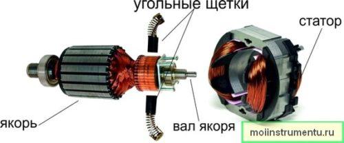 Коллекторный мотор принцип работы