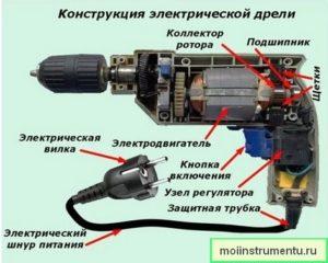 Конструкция электрической дрели