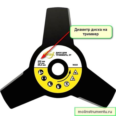 Ширина среза триммера указывается на диске