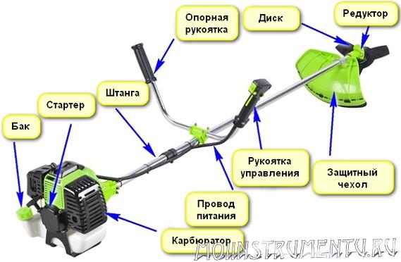 Конструкция бензокосы