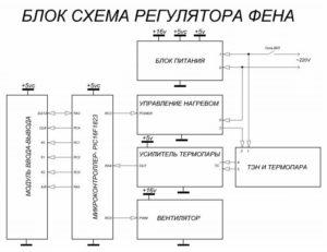 Блок схема регулятора фена