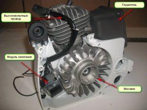Двигатель с дополнительными механизмами бензопилы