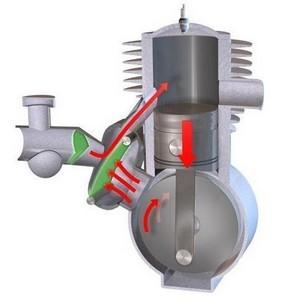 Какое отличие двухтактного двигателя от четырехтактного и что такое 4mix и 2mix