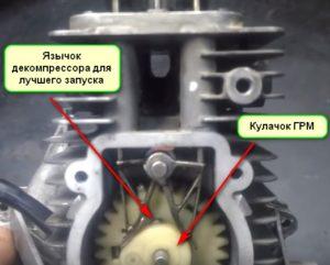 Система декомпрессии на двигателе 4микс