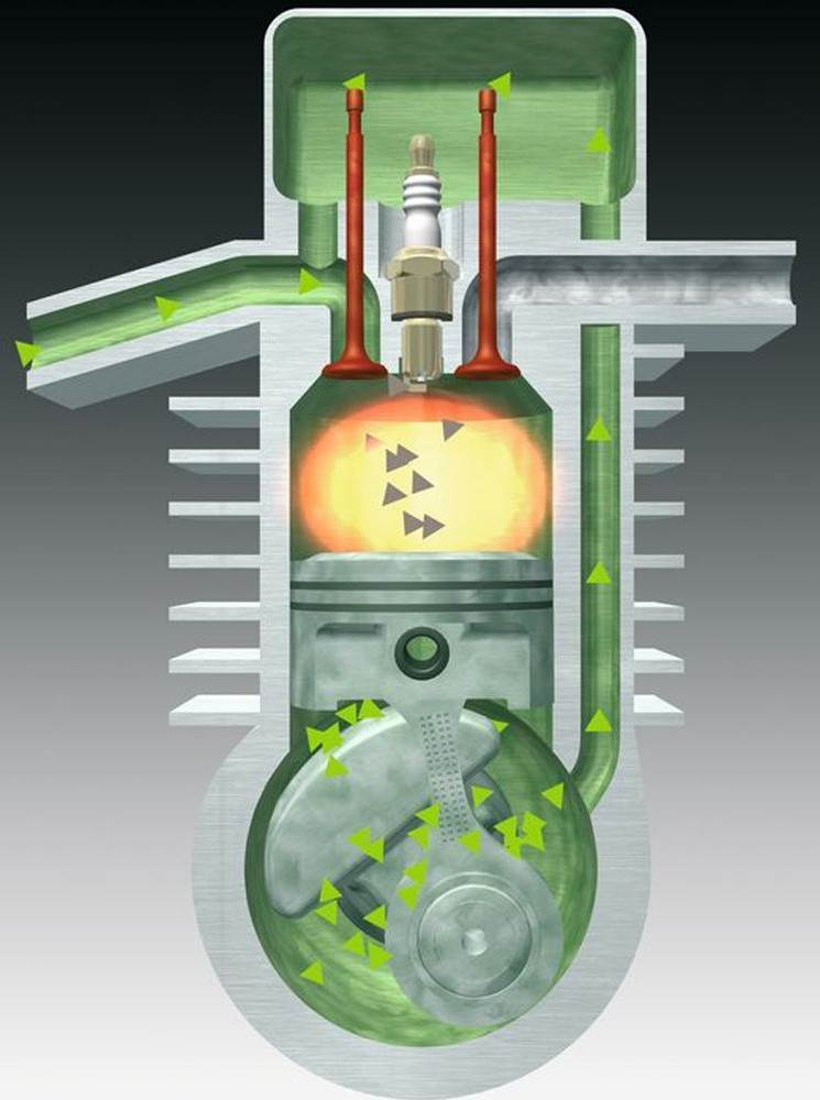Устройство двигателя 2mix