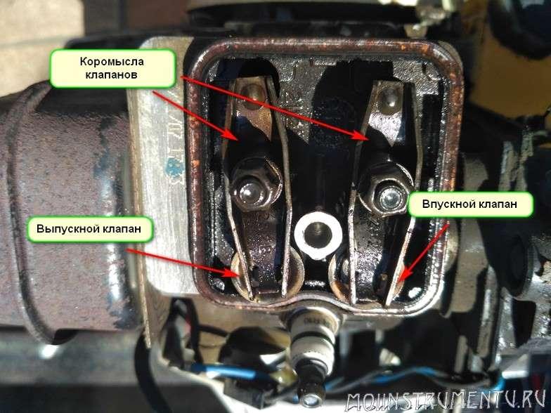 Впускной и выпускной клапаны ДВС