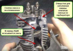 Второй такт работы двигателя 4микс