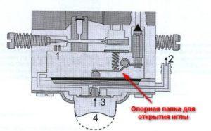 Опорная лапка карбюратора бензопилы