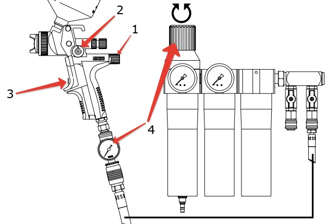 Регулировка с манометром и без настроечного винта