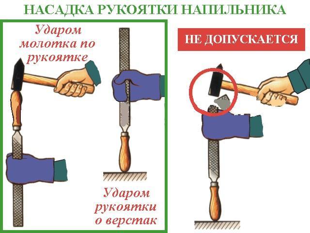 Как надеть ручку
