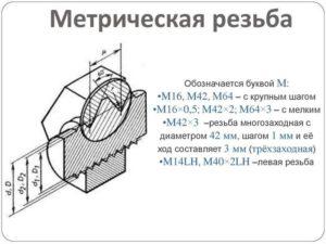 Метрическая нарезка как определить