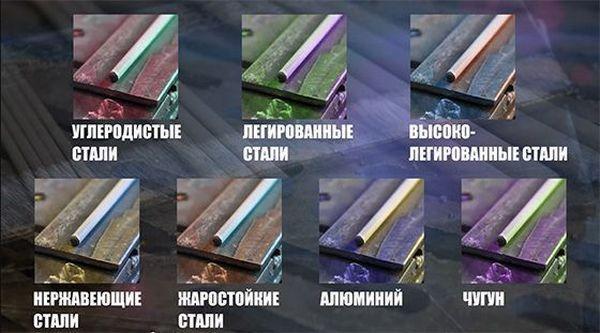 Виды электродов в зависимости от типа металла
