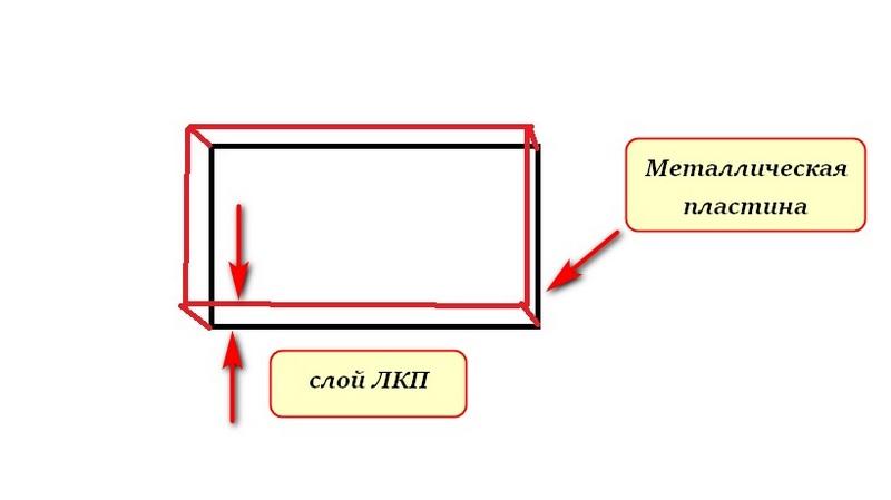 Как работает толщиномер 1