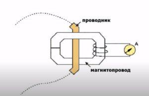 Внутреннее устройство инструмента