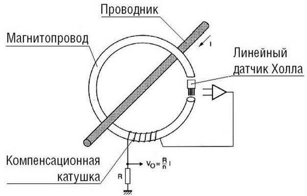 Как работает прибор для постоянного тока