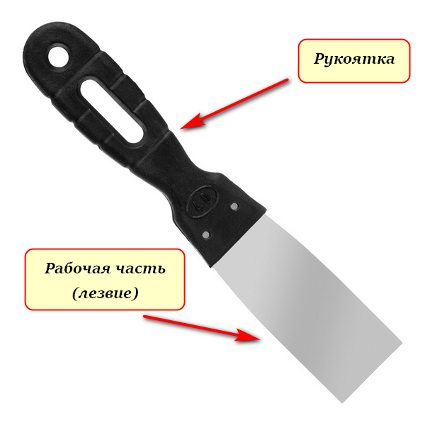 Конструкция инструмента